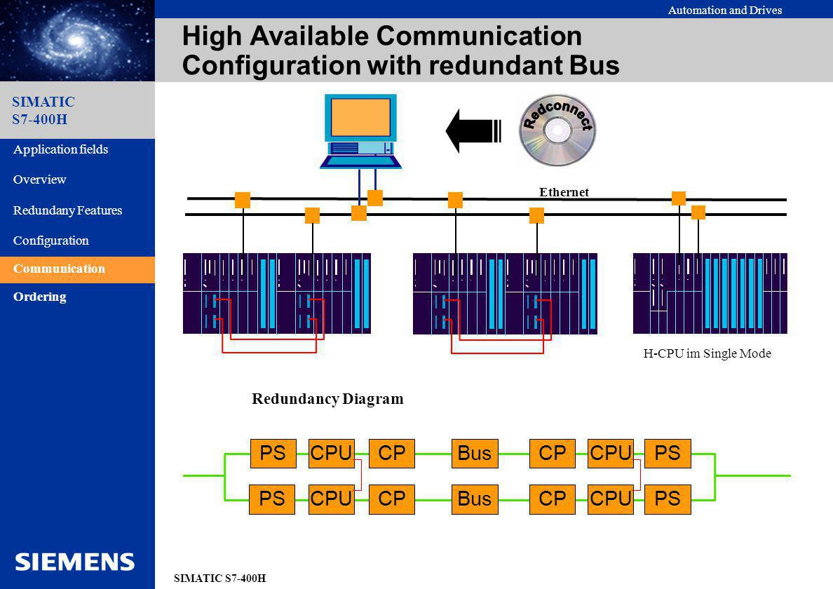 High Available Communication Configuration with redundant Bus