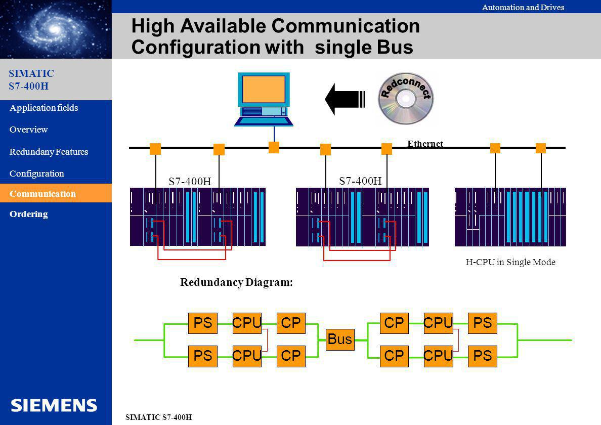 High Available Communication Configuration with single Bus
