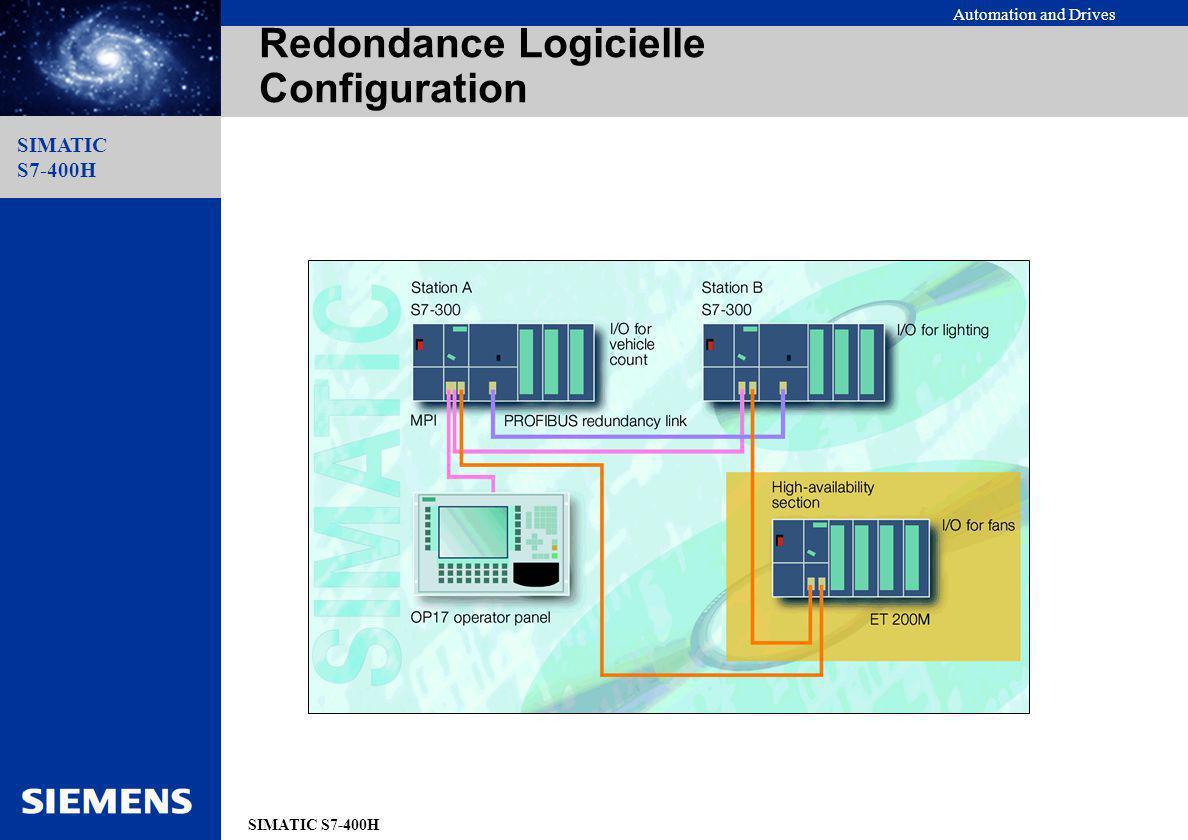 Redondance Logicielle Configuration