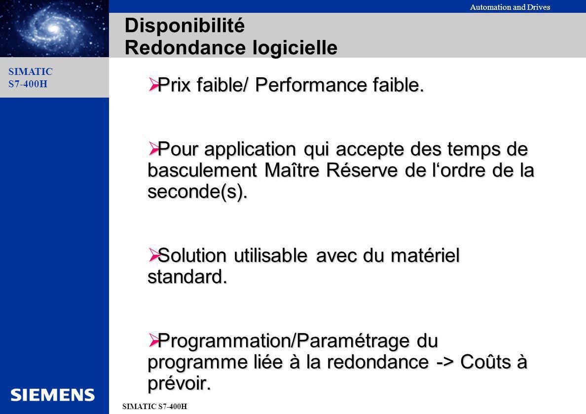 Disponibilité Redondance logicielle