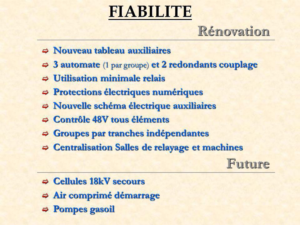 FIABILITE Rénovation Future Nouveau tableau auxiliaires
