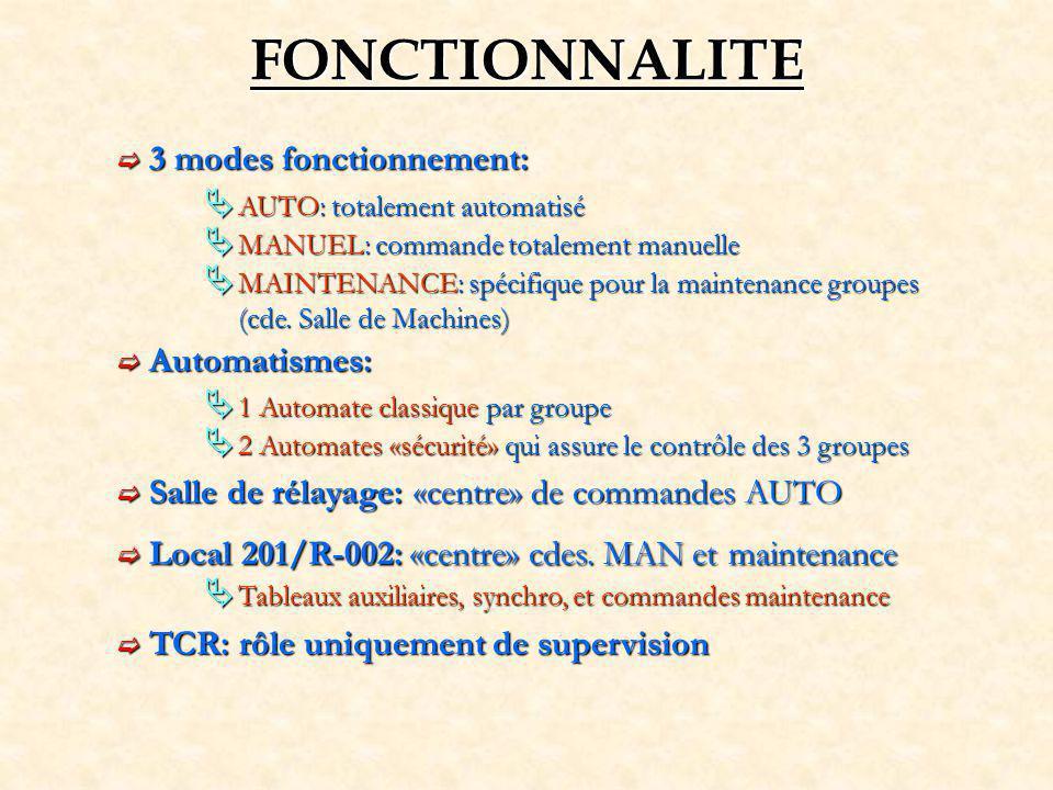 FONCTIONNALITE 3 modes fonctionnement: Automatismes: