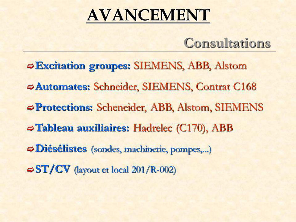 AVANCEMENT Consultations Excitation groupes: SIEMENS, ABB, Alstom