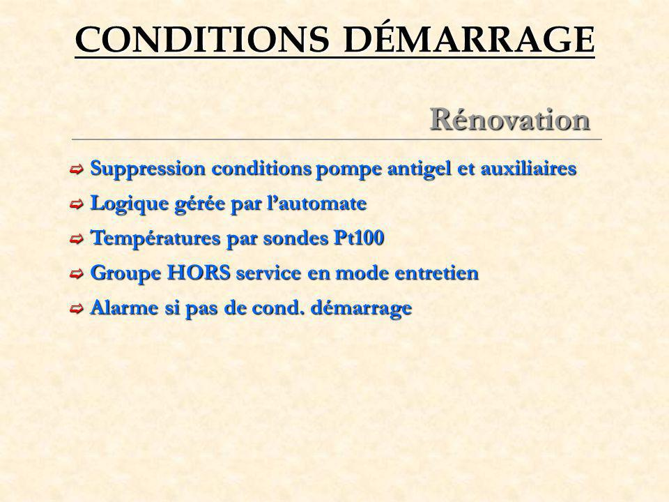 CONDITIONS DÉMARRAGE Rénovation