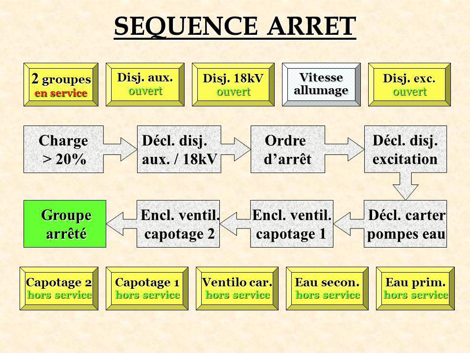 SEQUENCE ARRET SEQUENCE ARRET
