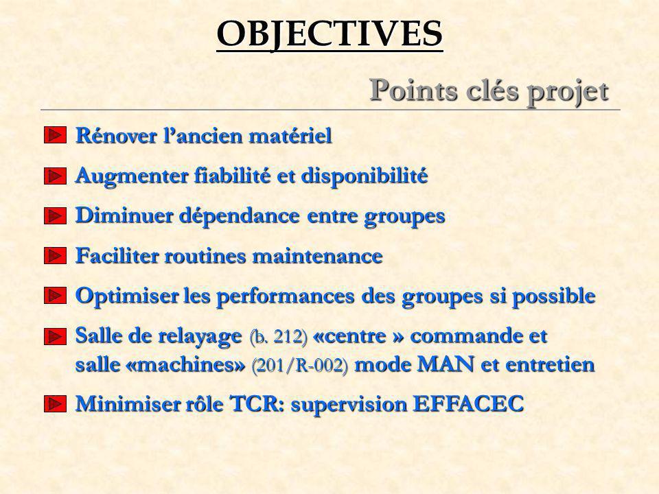 OBJECTIVES Points clés projet Rénover l'ancien matériel