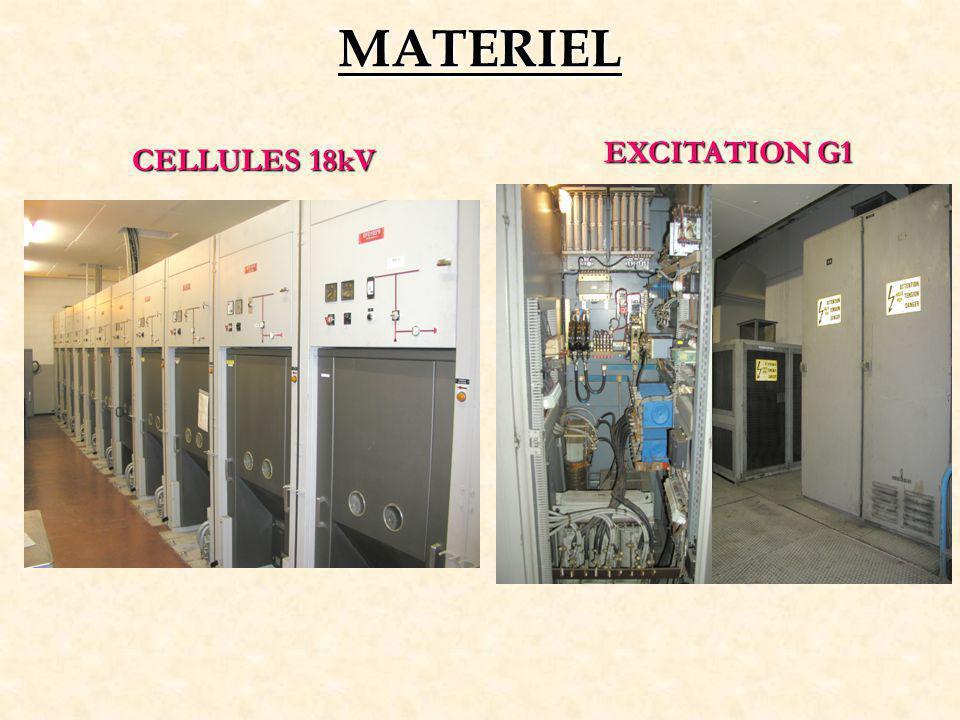 MATERIEL EXCITATION G1 CELLULES 18kV