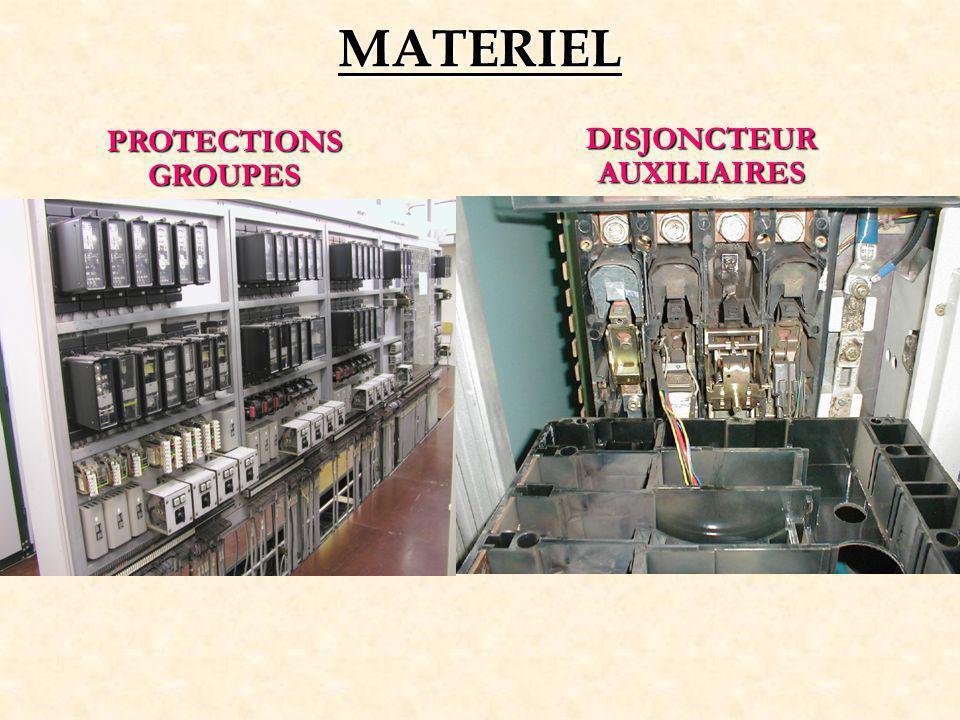 MATERIEL PROTECTIONS GROUPES DISJONCTEUR AUXILIAIRES