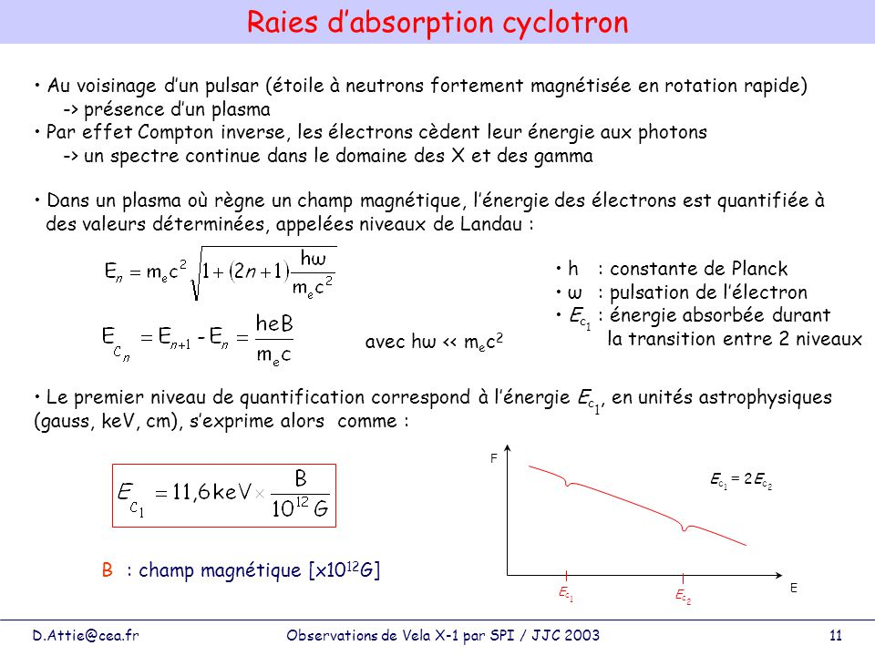 Raies d'absorption cyclotron