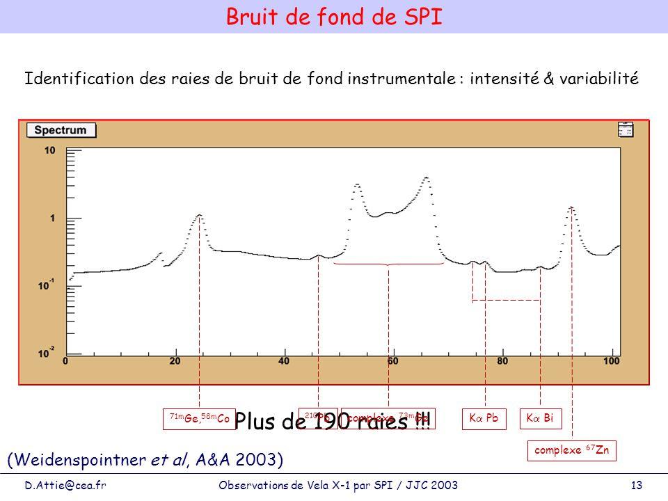Observations de Vela X-1 par SPI / JJC 2003