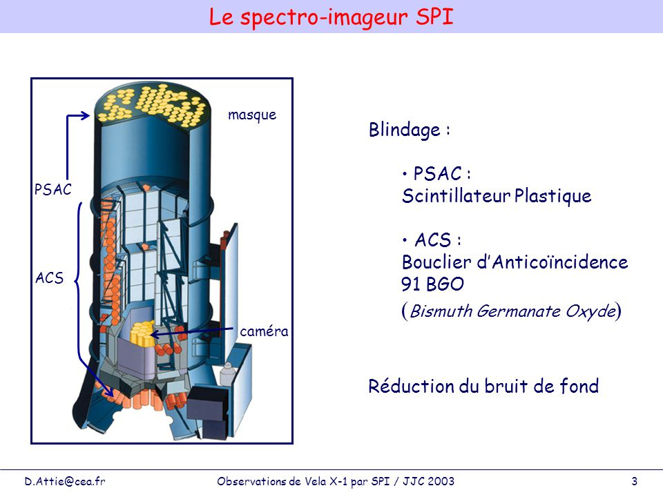 Le spectro-imageur SPI