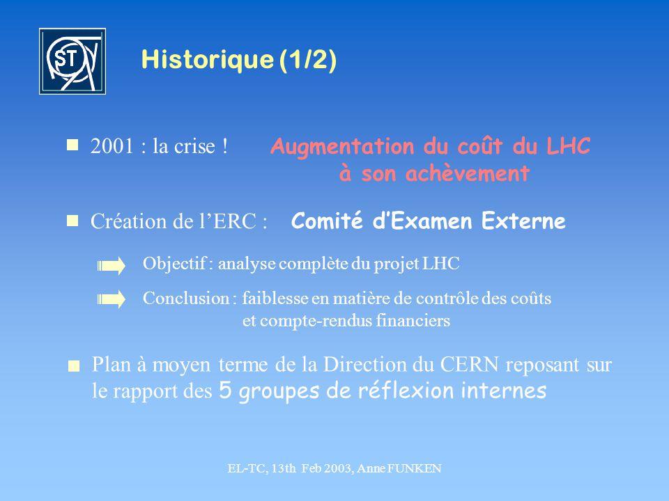 Augmentation du coût du LHC