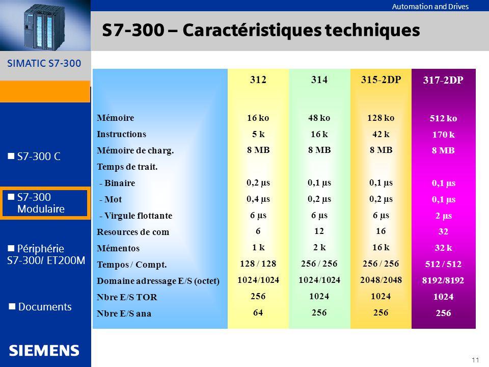 S7-300 – Caractéristiques techniques