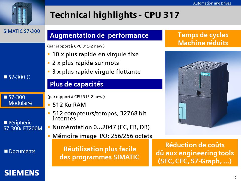 Technical highlights - CPU 317