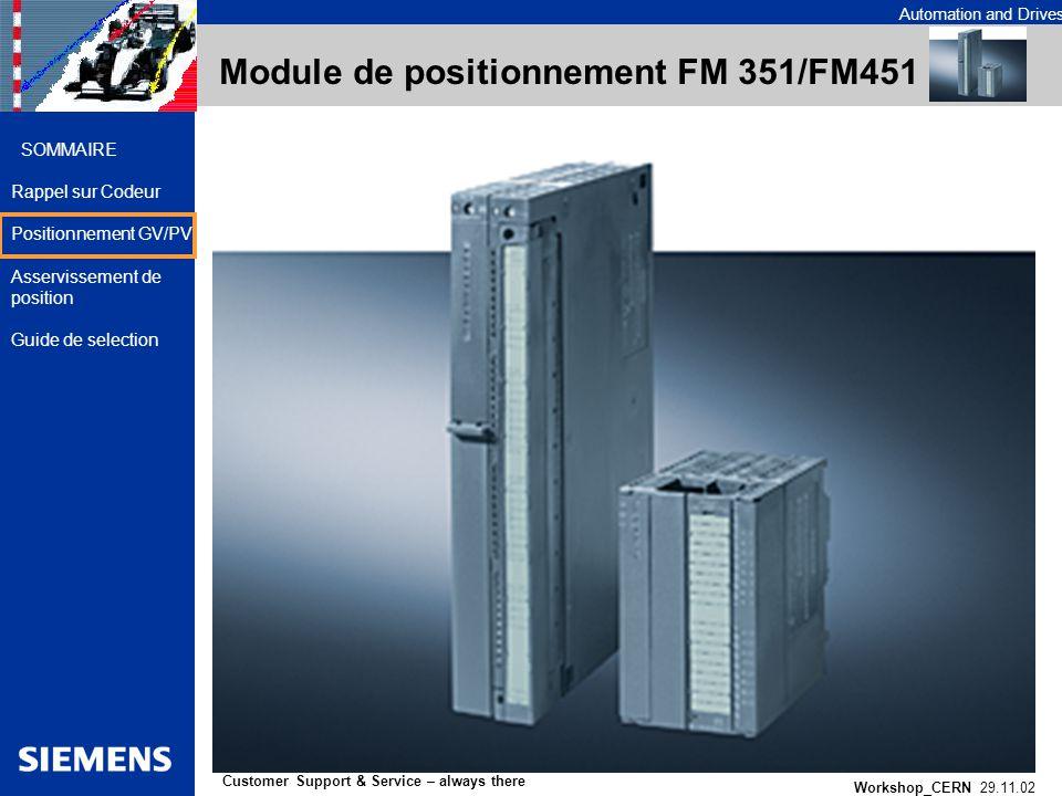 Module de positionnement FM 351/FM451
