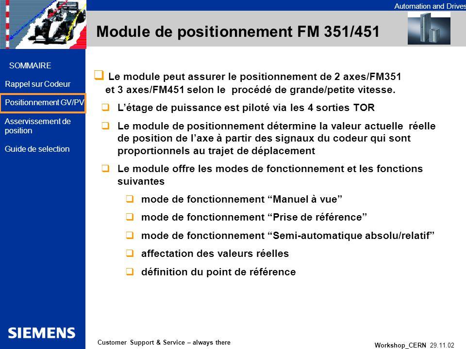 Module de positionnement FM 351/451