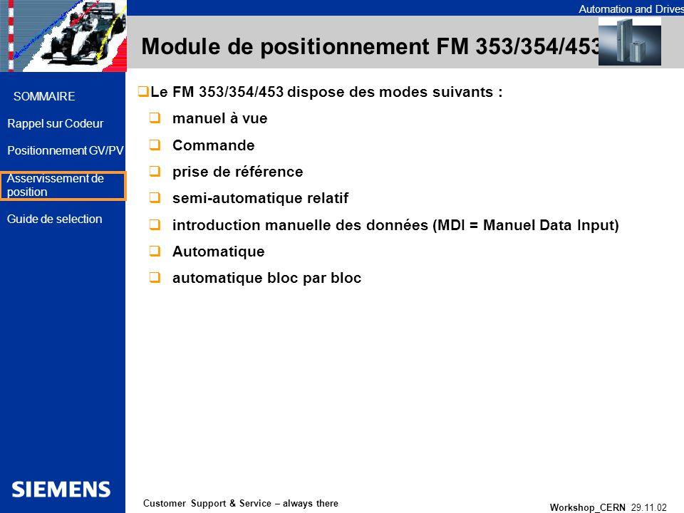 Module de positionnement FM 353/354/453