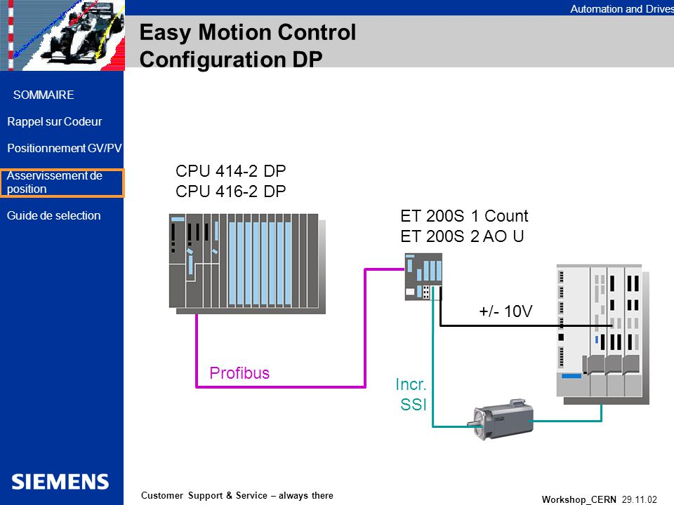 Easy Motion Control Configuration DP
