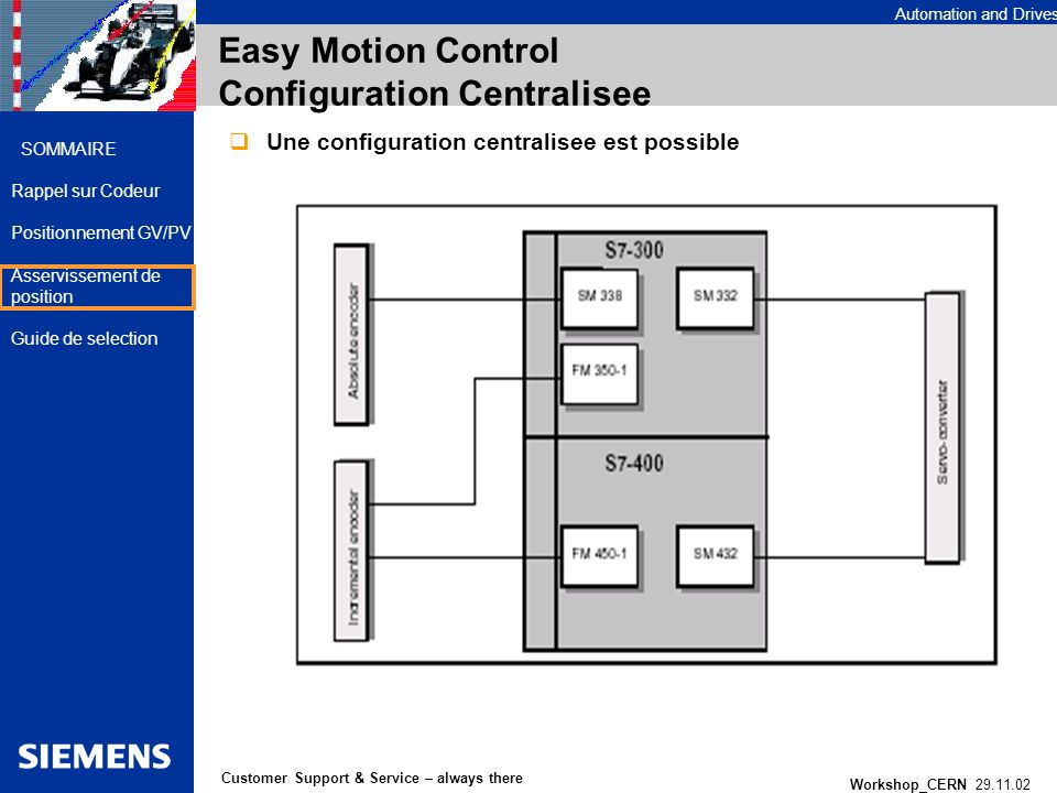 Easy Motion Control Configuration Centralisee