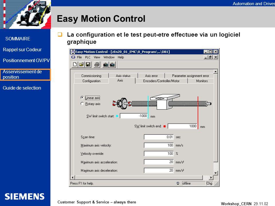 Easy Motion Control La configuration et le test peut-etre effectuee via un logiciel graphique
