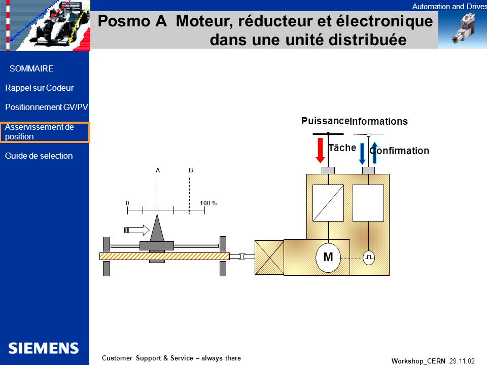 Posmo A Moteur, réducteur et électronique dans une unité distribuée