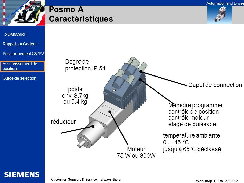 Posmo A Caractéristiques Degré de protection IP 54 Capot de connection