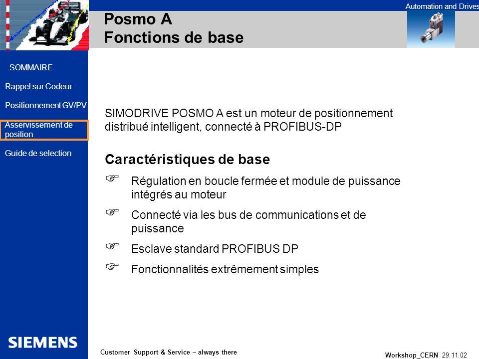 Posmo A Fonctions de base Caractéristiques de base