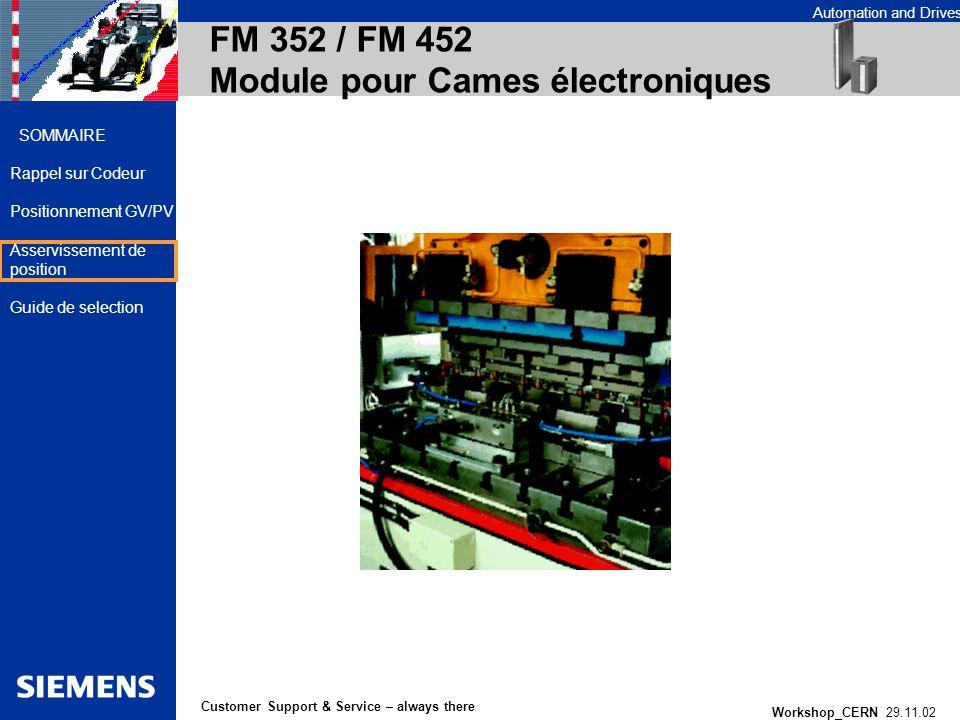 FM 352 / FM 452 Module pour Cames électroniques