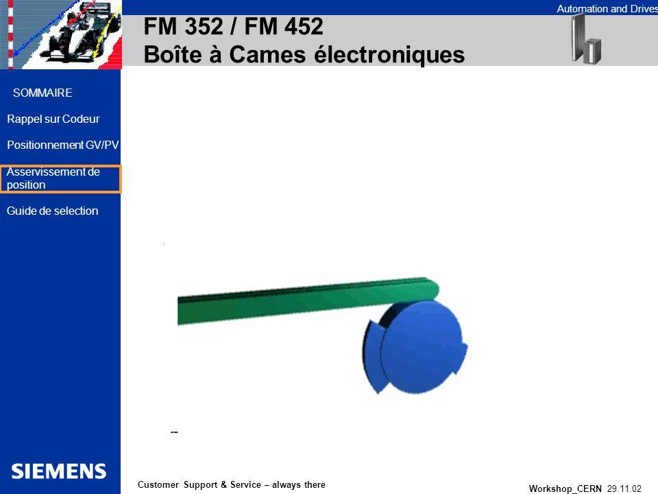 FM 352 / FM 452 Boîte à Cames électroniques