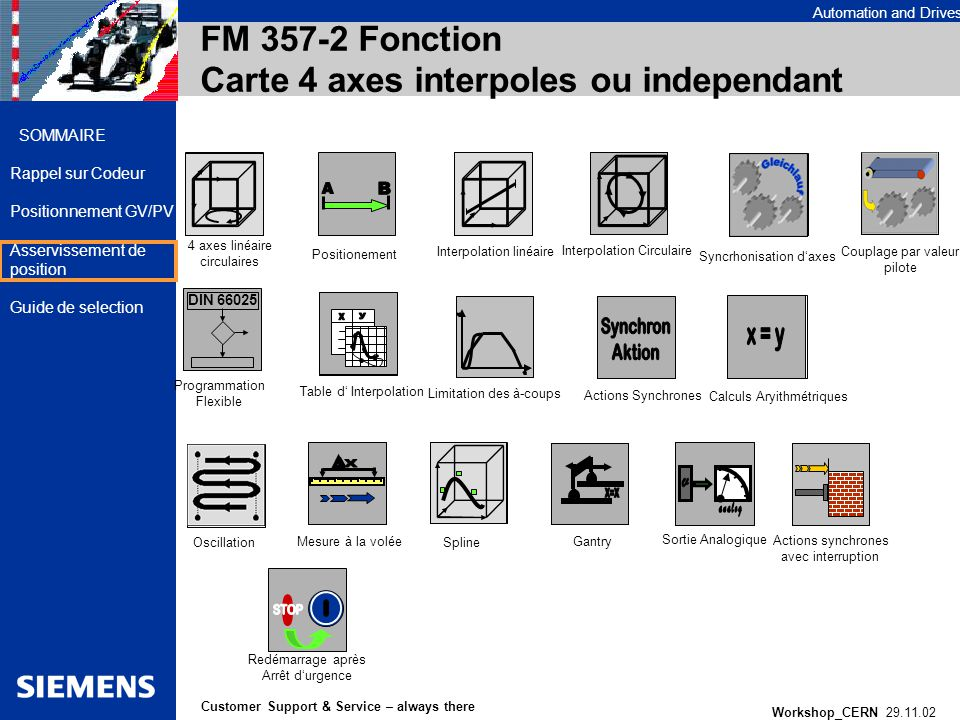 FM 357-2 Fonction Carte 4 axes interpoles ou independant