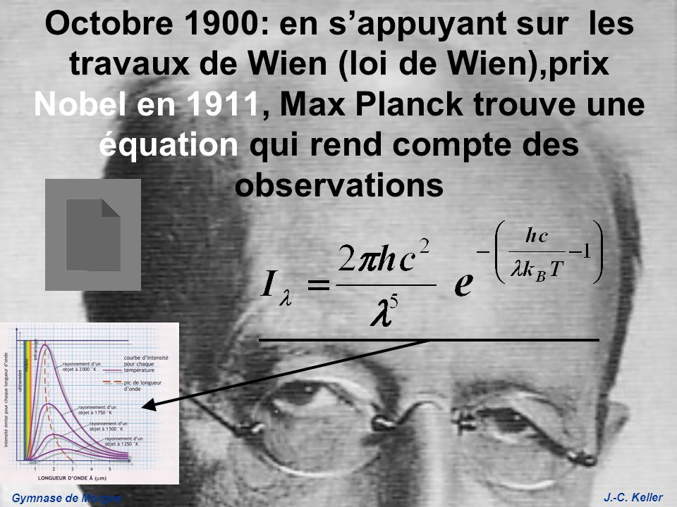 Octobre 1900: en s'appuyant sur les travaux de Wien (loi de Wien),prix Nobel en 1911, Max Planck trouve une équation qui rend compte des observations