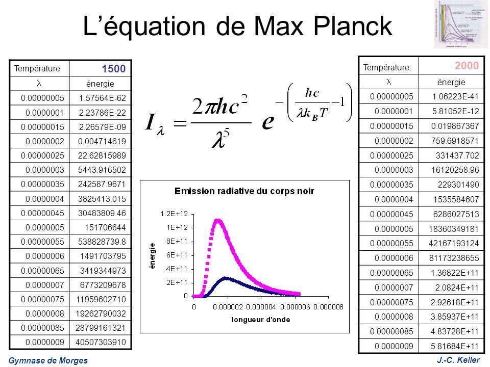 L'équation de Max Planck