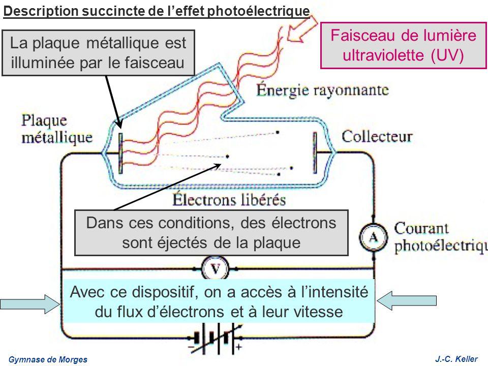 Faisceau de lumière ultraviolette (UV)