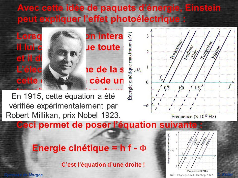 Energie cinétique = h f -  C'est l'équation d'une droite !