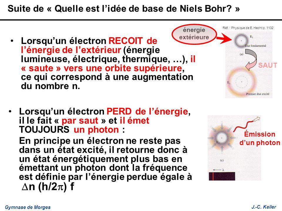 Réf. : Physique de E. Hecht p. 1132