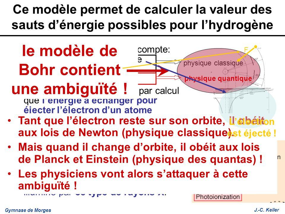 le modèle de Bohr contient une ambiguïté !