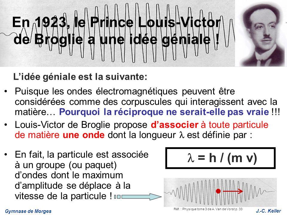En 1923, le Prince Louis-Victor de Broglie a une idée géniale !