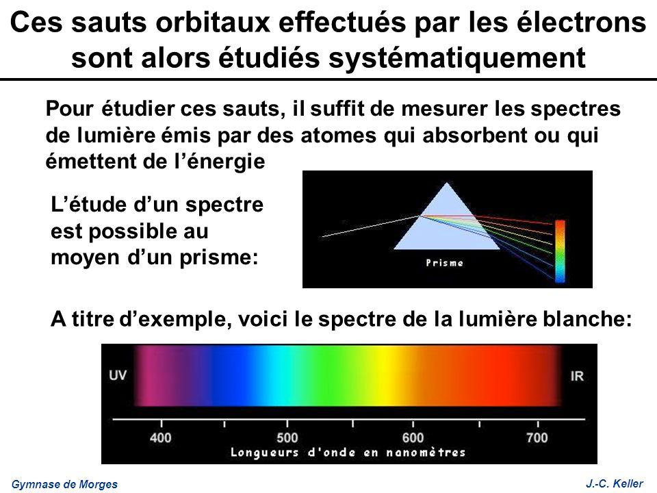 Ces sauts orbitaux effectués par les électrons sont alors étudiés systématiquement