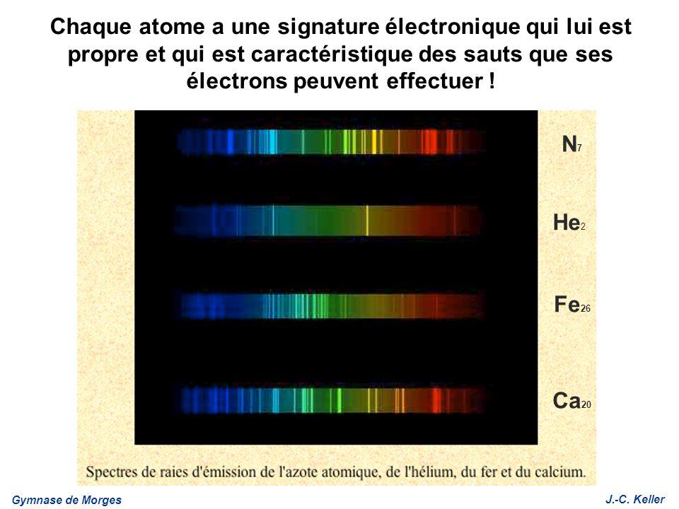 Chaque atome a une signature électronique qui lui est propre et qui est caractéristique des sauts que ses électrons peuvent effectuer !