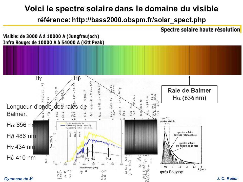 Voici le spectre solaire dans le domaine du visible référence: http://bass2000.obspm.fr/solar_spect.php