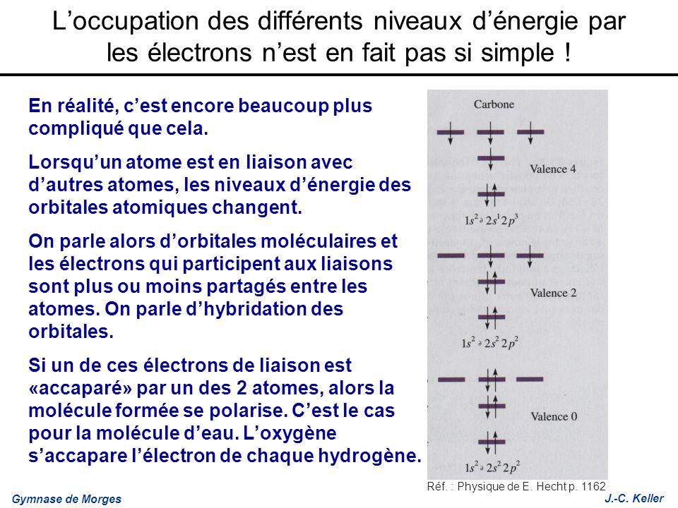 L'occupation des différents niveaux d'énergie par les électrons n'est en fait pas si simple !