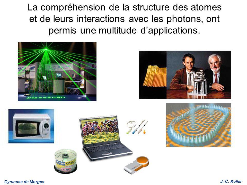 La compréhension de la structure des atomes et de leurs interactions avec les photons, ont permis une multitude d'applications.
