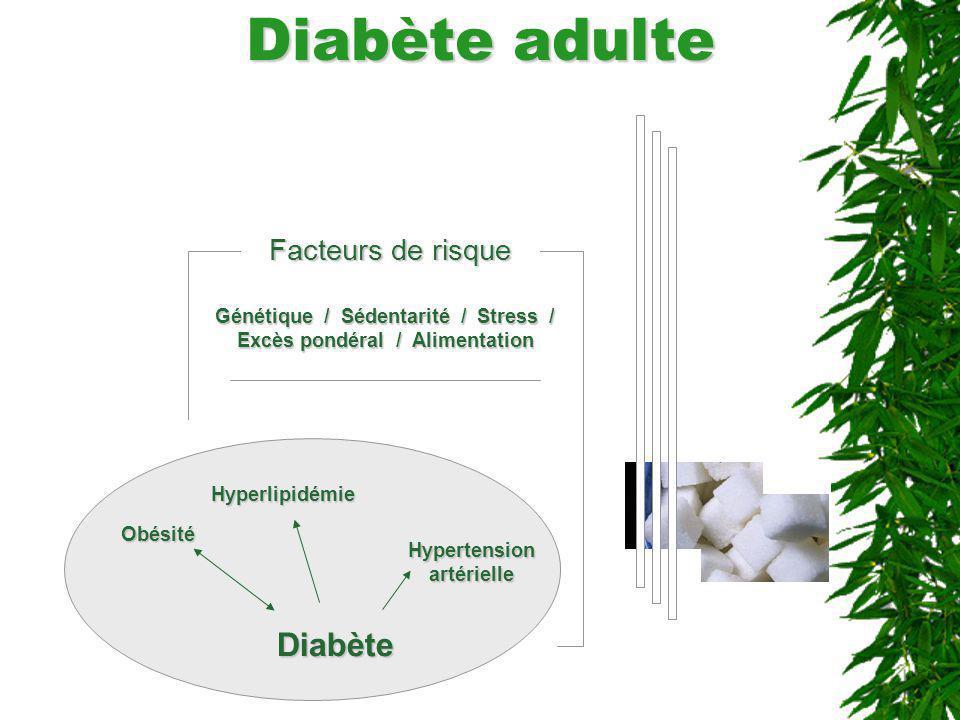 Diabète adulte Diabète Facteurs de risque
