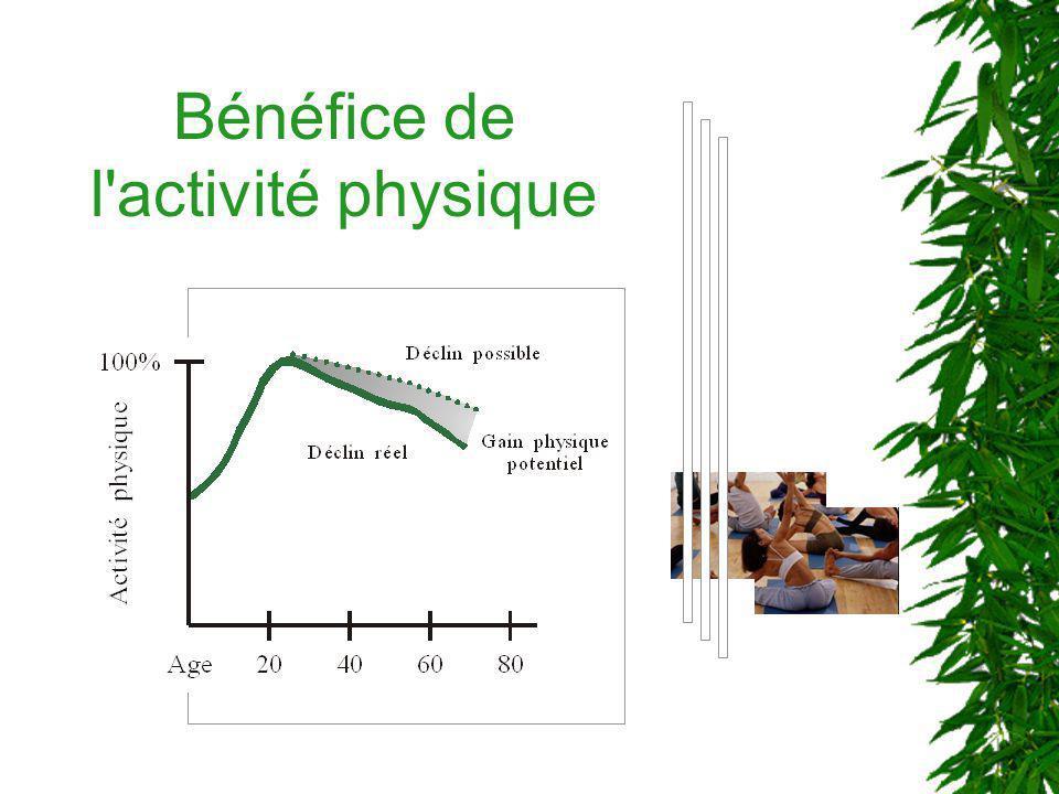 Bénéfice de l activité physique