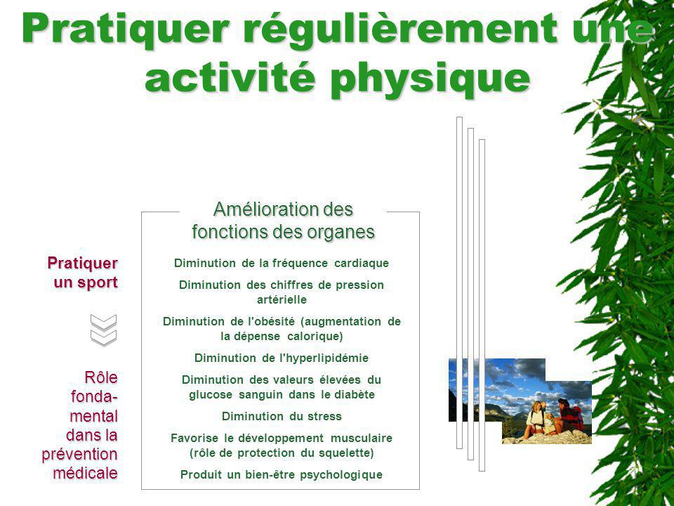 Pratiquer régulièrement une activité physique