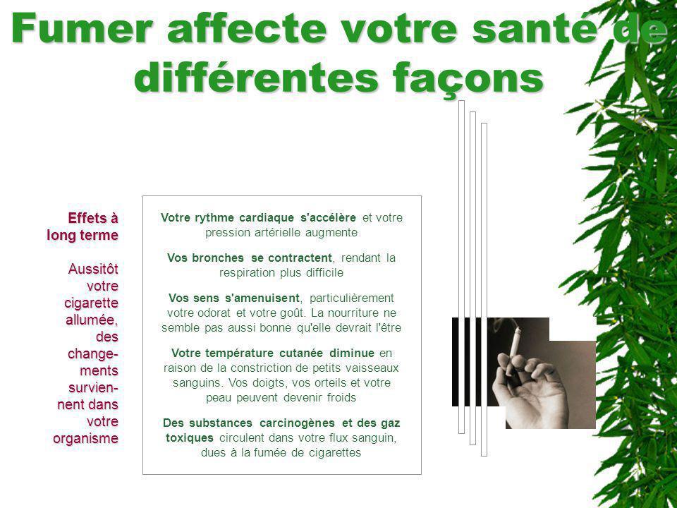 Fumer affecte votre santé de différentes façons
