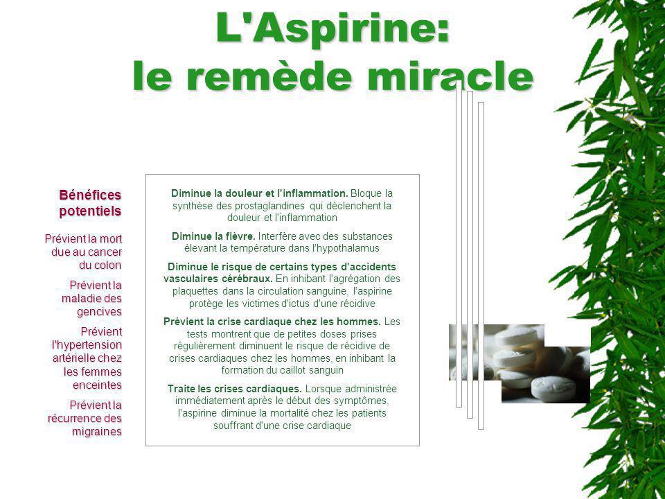 L Aspirine: le remède miracle