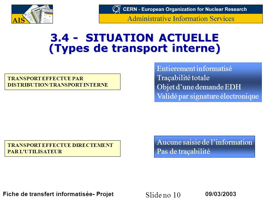 3.4 - SITUATION ACTUELLE (Types de transport interne)