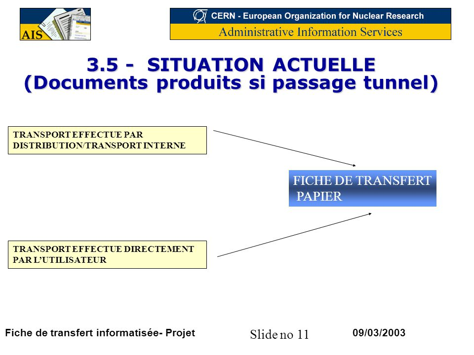 3.5 - SITUATION ACTUELLE (Documents produits si passage tunnel)