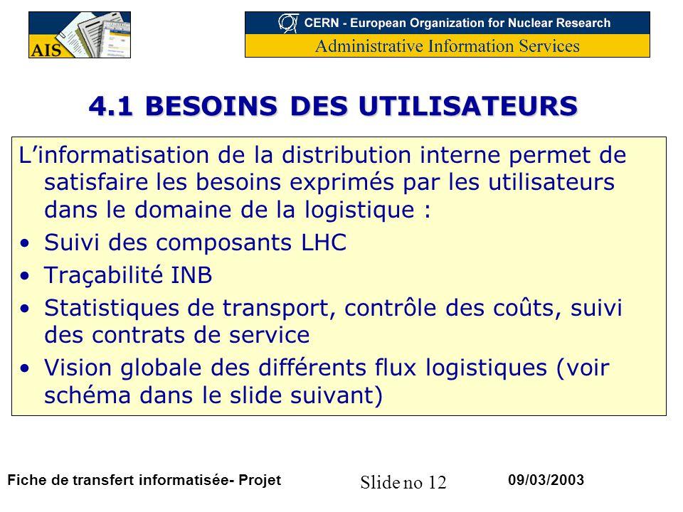 4.1 BESOINS DES UTILISATEURS